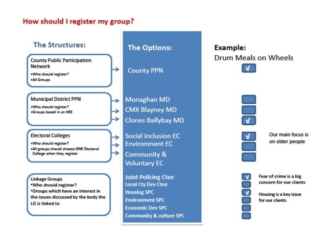 how to register graphic0